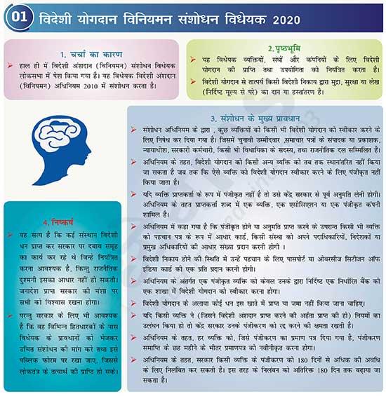 विदेशी योगदान विनियमन संशोधन विधेयक 2020 (Foreign Contribution Regulation Amendment Bill 2020)