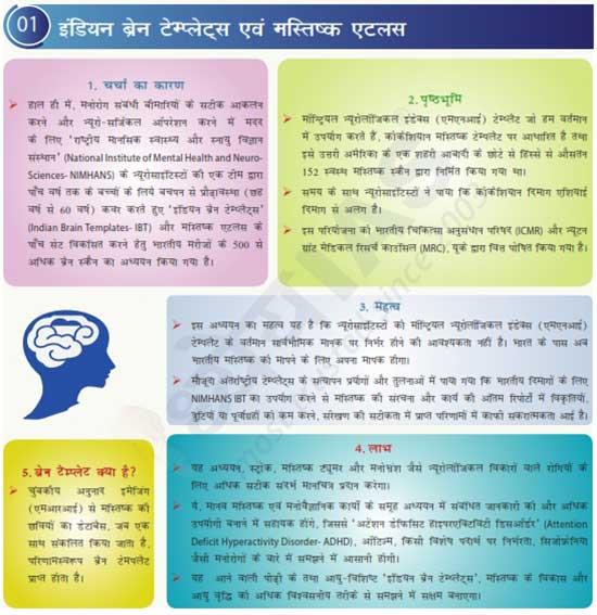 इंडियन ब्रेन टेम्प्लेट्स एवं मस्तिष्क एटलस (Indian Brain Templates and Brain Atlas)